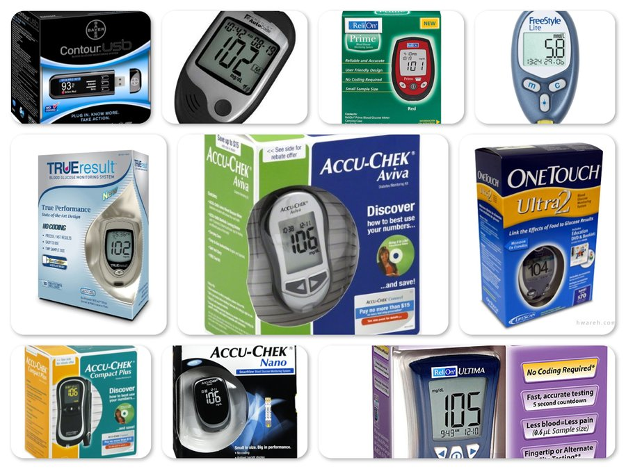 Reviews of Top 10 Blood Glucose Monitors - Keep Track of Your Diabetes