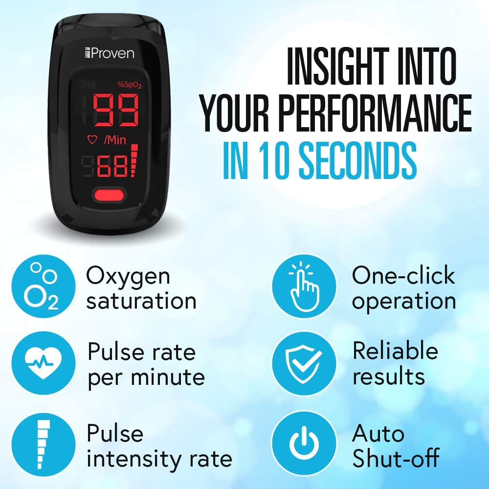 Review of - iProven Pulse Oximeter Fingertip Oxygen Monitor, OXI-27Black