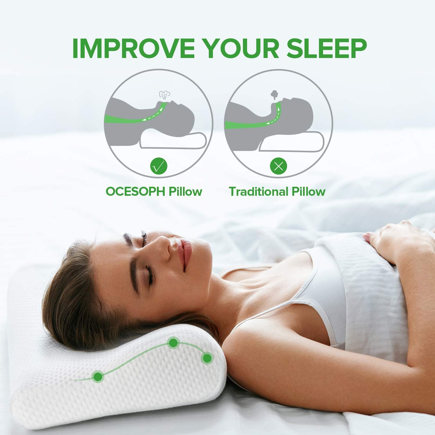 Orthopedic Memory Foam Pillows for Neck Pain Relief, Bamboo Ergonomic Bed Pillow