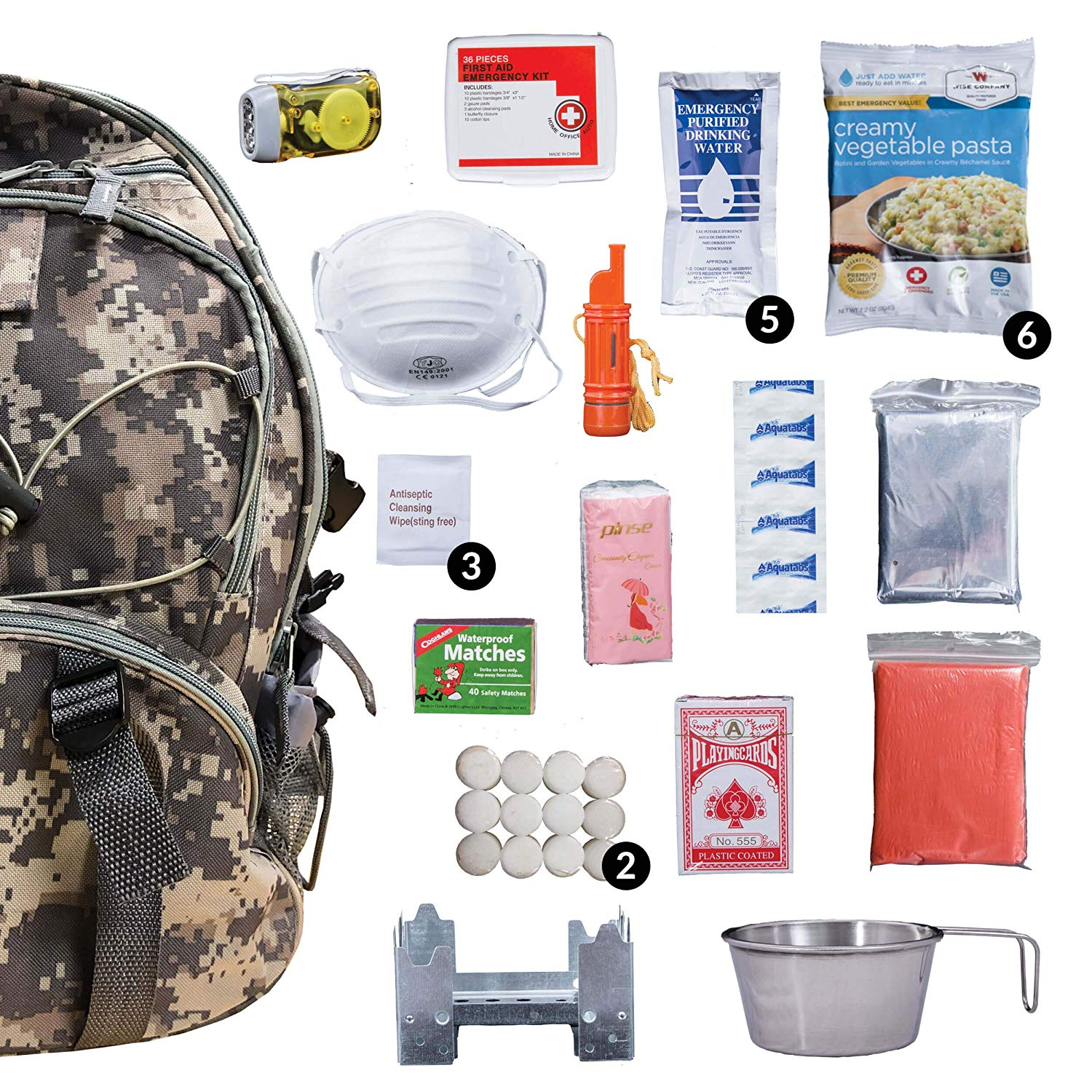 Review of Wise Food Emergency Survival Backpack Kit, Great Go Bag for Hurricanes, Fires, Earthquakes